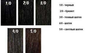 Как покрасить волосы мужчине женской краской