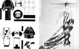 Авангардная Мода, Современное искусство